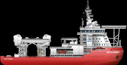 Многофункциональное судно «Эверест»